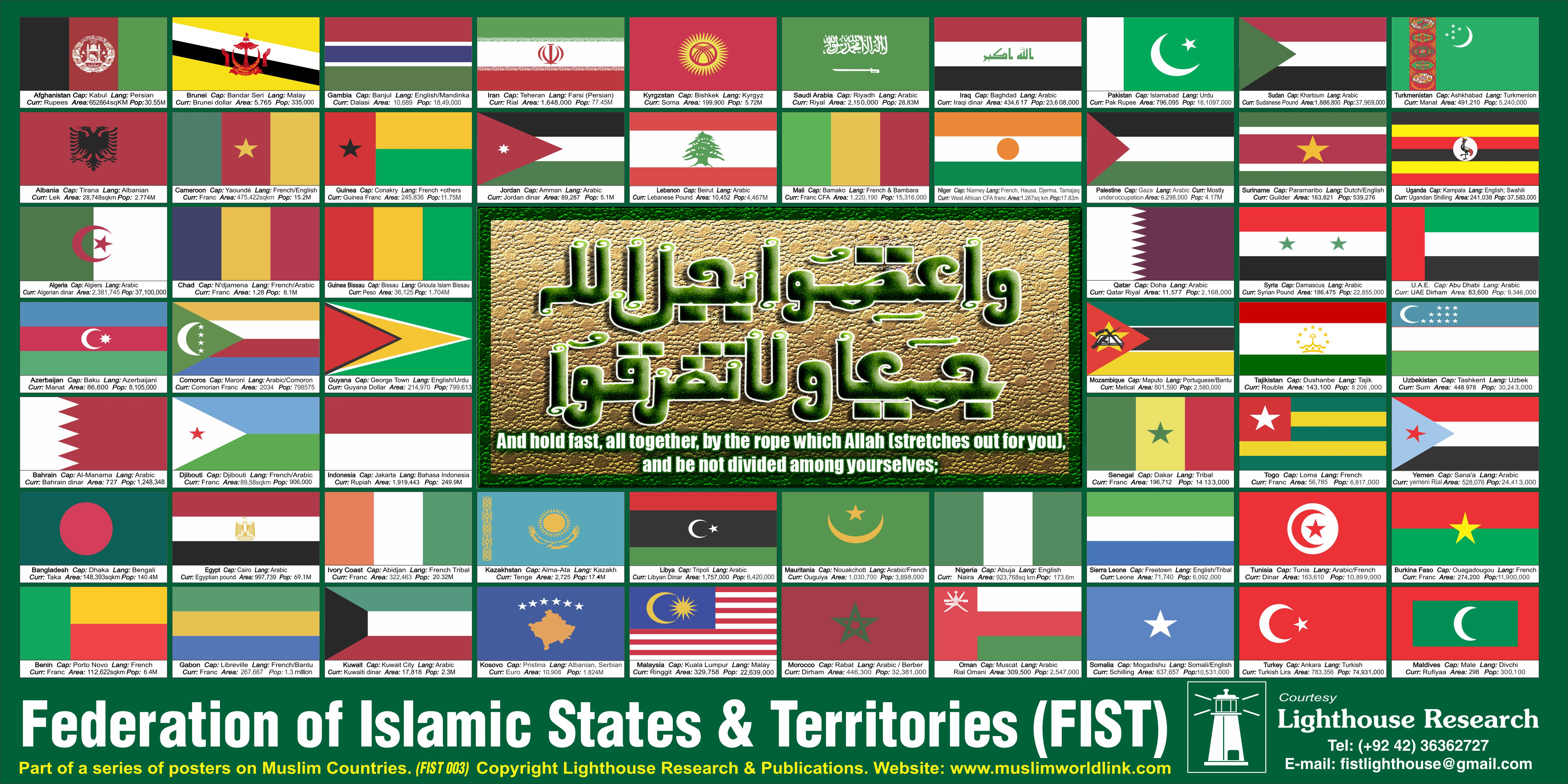 muslim countries flags economy business